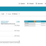 Bandwidth Graph LAN